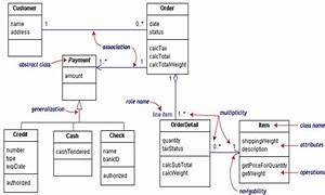 Knowledge Sharing  Class Diagram