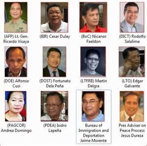 List of Presidents Cabinet Members