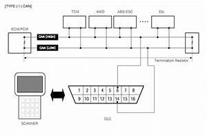 Hyundai Elantra  Description And Operation