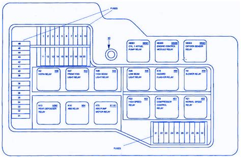 Bmw Power Distribution Fuse Box Block