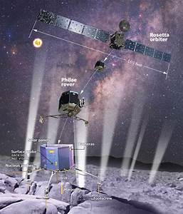 America, NASA miss the comet
