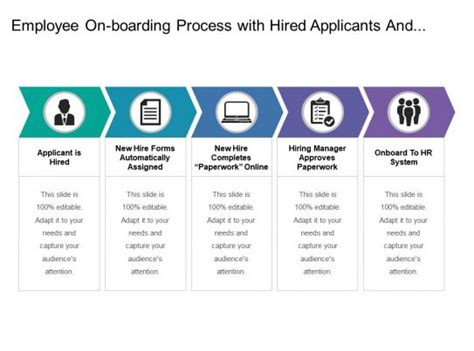 employee  boarding process  hired applicants