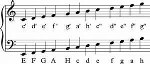 Musik Zum Lesen : noten lernen ~ Orissabook.com Haus und Dekorationen