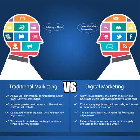digital and marketing digital marketing versus traditional marketing institute