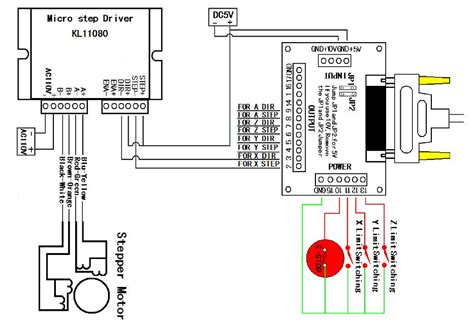 Plasma Cutter Diagram 2