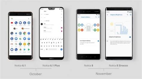 nokia 6 1 plus android 9 0 pie beta update rolling out