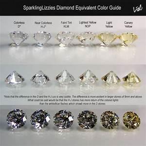 Diamond Colors Grading Pics Please Diamond Beautiful
