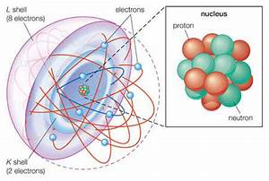 Stock Illustration In the shell atomic model electrons