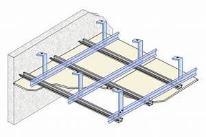 Gypsum Board Ceiling Hangers Hbm Blog  Ceiling Board