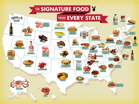 usa cuisine us map of the unofficial signature dish of each state