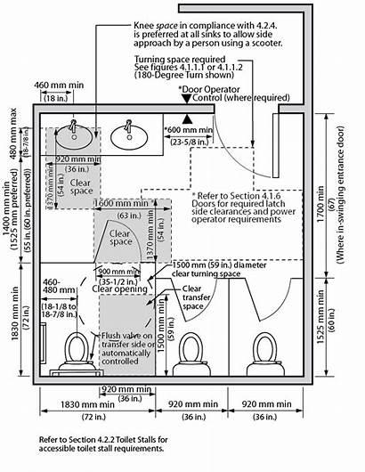 Code Building Plan Ontario Door Floor Interior