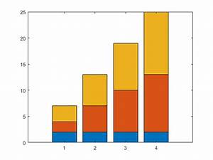Bar Graph - Matlab Bar