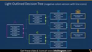 12 Creative Decision Tree Diagram Powerpoint Templates For