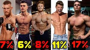 Watch  The Real Body Fat Percentage Examples  U2013 Fitness Volt