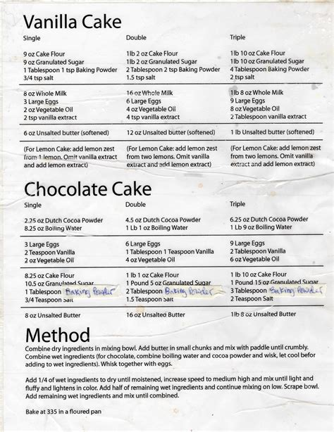 recipes for cake cake and buttercream recipe artisan cake company