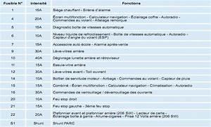 Schema Fusible 307 Hdi 90 : schema fusible 206 hdi ~ Medecine-chirurgie-esthetiques.com Avis de Voitures