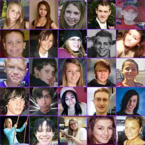 Victims of Bullying Faces