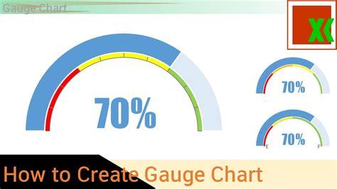 gauge progress chart   create youtube