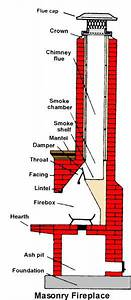 Maintaining Your Home U0026 39 S Fireplace