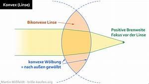 Konvex Konkav Berechnen : was bedeutet konvex definition brillen sehhilfen ~ Themetempest.com Abrechnung