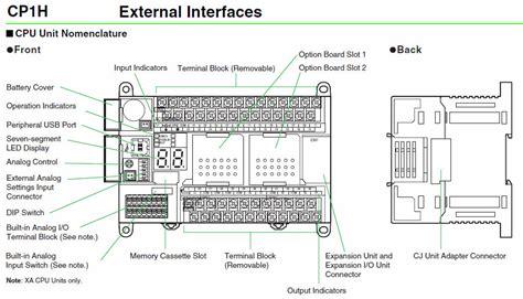 Omron Plc Diagram by Raspberry Pi Scion Xb Upcomingcarshq