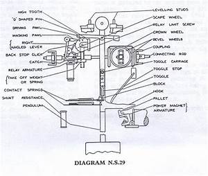 Hermle Clock Movement Parts Diagram