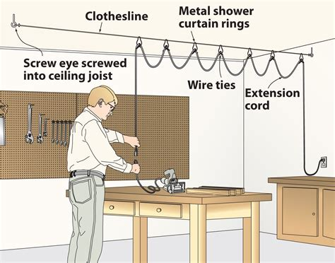 image result  extension cord storage garage ceiling
