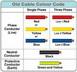 Electrical Wire: Electrical Wire Colours New Zealand