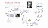 Copy of Sir Alexander Fleming by Marko Markovic on Prezi