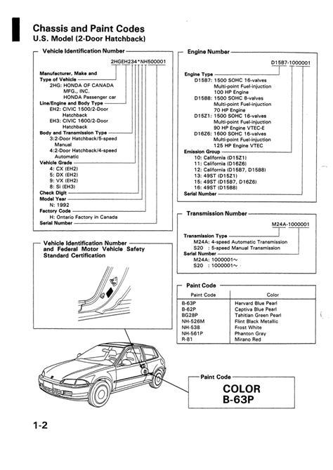 Free Repair Manual: Mei 2017