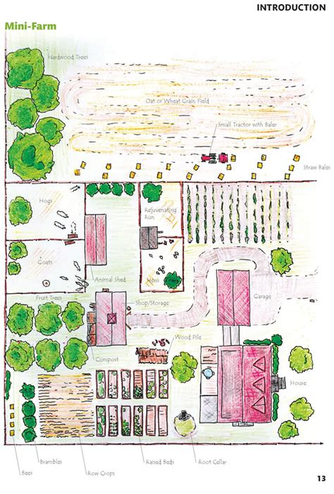 homestead garden plan homesteading plans homesteading self sufficient living pinterest homesteads farming and