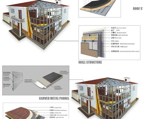 modern kerala villanew style exterior villa design