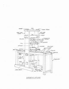 Gutenberg Press Model  U2013 Library