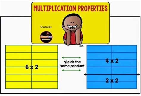 51 Best Images About Multiplication On Pinterest  Multiplication Strategies, Maths Blog And