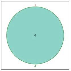 Matrix How Vennerable Venn Diagram From Binary
