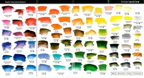 mixing paint color chart google search i heart