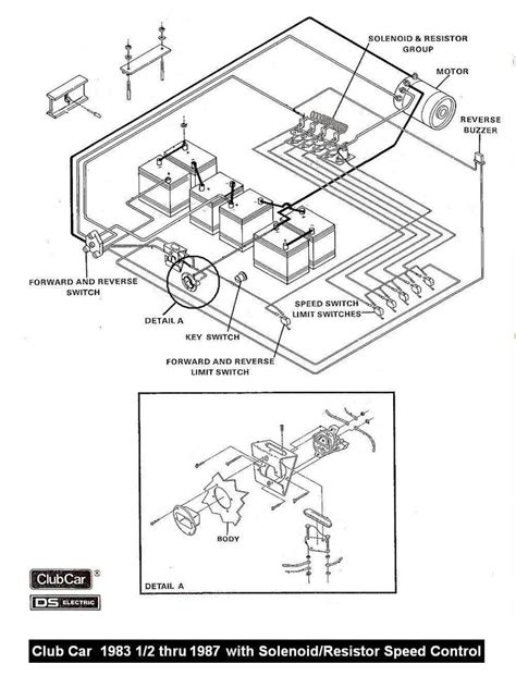 1998 Electric Club Car Wiring Diagram by 7 Best Images About Golf Cart On Discover Best