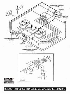 1989 Club Car Wiring Diagram Color