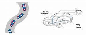 Nissan V36 Skyline Model Guide And Tv Menu Translation To