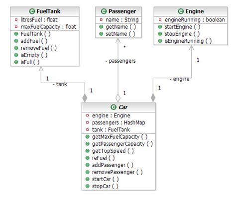 reverse engineering uml class  sequence diagrams