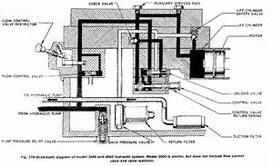 30 Ford 3000 Tractor Hydraulic Diagram