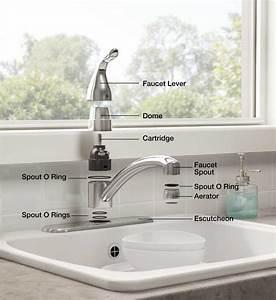 Faucet Parts  U0026 Repair Kits  Handles  Controls   U0026 Caps