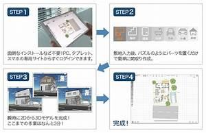 Smart Home Planer : smarthouseplanner cad ~ Orissabook.com Haus und Dekorationen