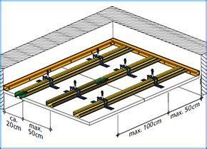 unterkonstruktion rigipsdecke abstand decken mit gipskartonplatten abh 228 ngen