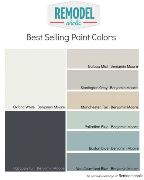 popular paint colors most popular and best selling paint colors remodelaholic