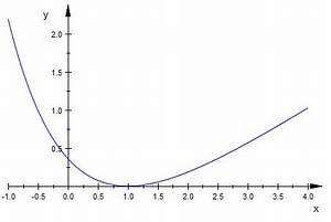 Tangente Und Normale Berechnen : schaubild und normale wie berechne ich aufgabe 7 8 ~ Themetempest.com Abrechnung