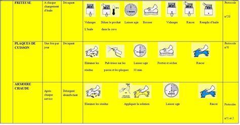 plan cuisine collective plan de nettoyage cuisine collective hajra me
