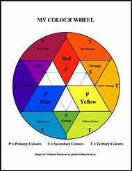 Complementary Color Wheel Chart