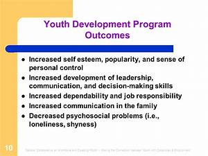 Youth Development & Youth Leadership - ppt download