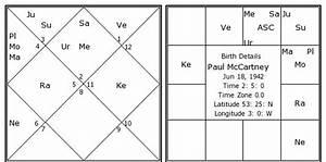 Gandhi Birth Chart Paul Mccartney Birth Chart Paul Mccartney Kundli